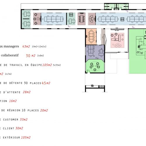 RAM DIRECTION DIGITAL